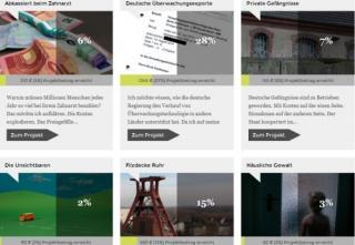 Online-Magazin Correctiv - Rechercheteam für die Gesellschaft - goes Crowdfunding